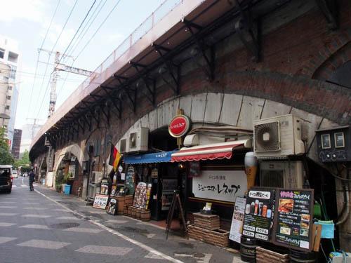 JR高架下の飲食街