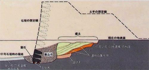八重洲口の外堀石垣